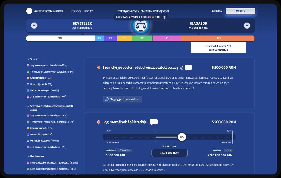 Interaktív költségvetés desktop nézet
